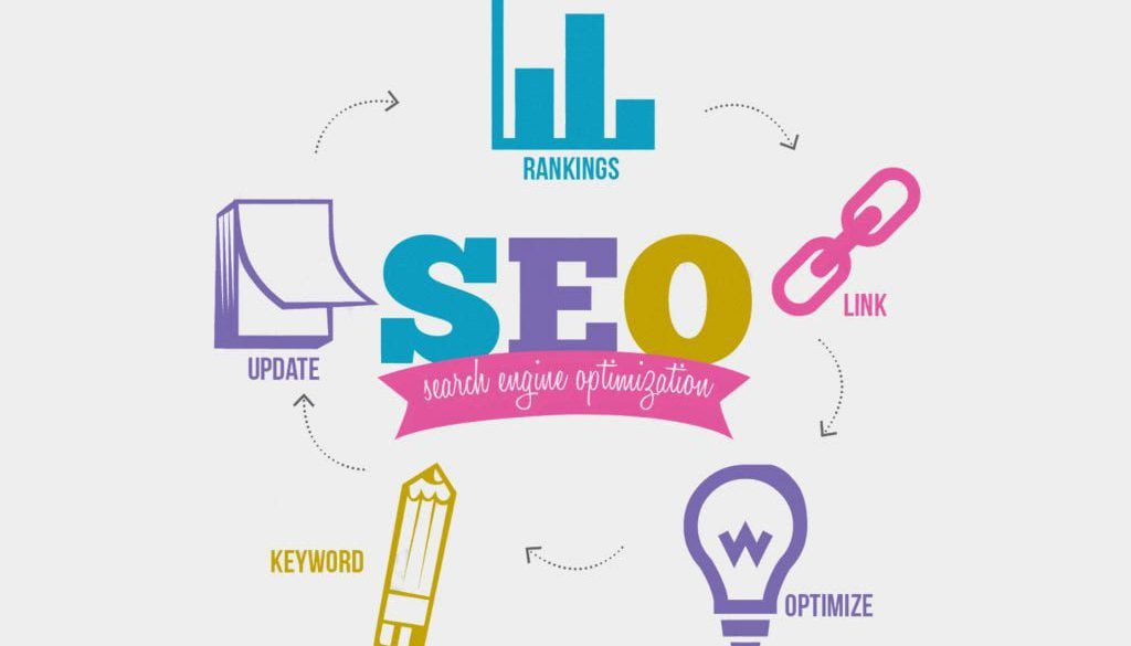 Frequently utilized SEO terms that you truly require to understand about