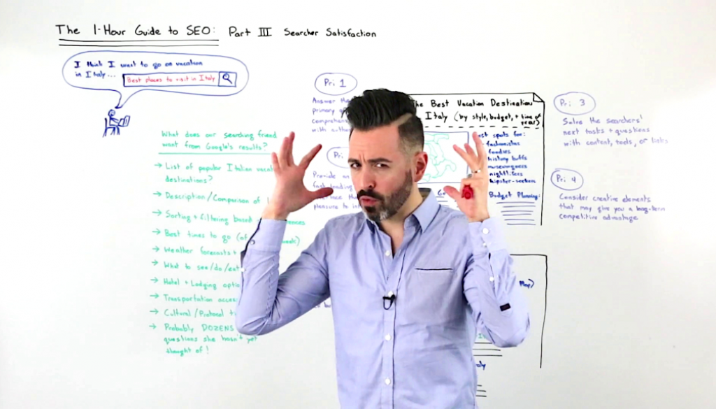 The One-Hour Guide to SEO: Searcher Complete Satisfaction – White Boards Friday