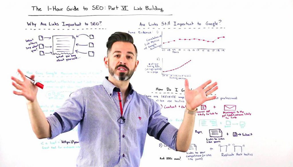 <aThe One-Hour Guide to SEO: Connect Structure – White Boards Friday