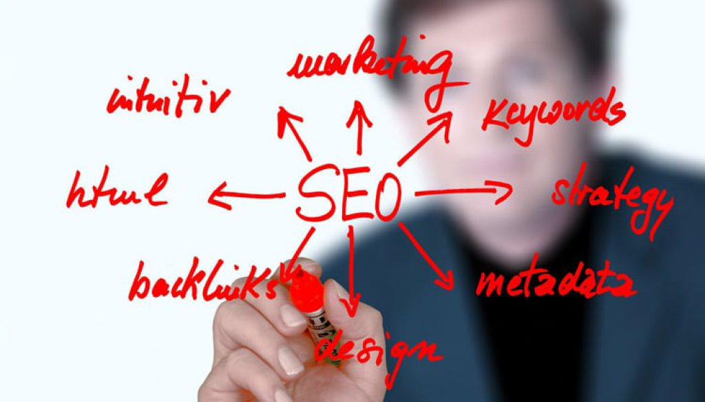 How to use SEO to generate more leads for your organisation – AZ Big Media