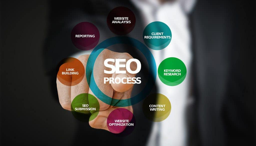 The Role of Social Networks in Seo